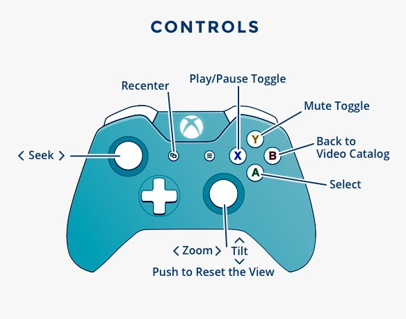 Gamepad controls in DeoVR