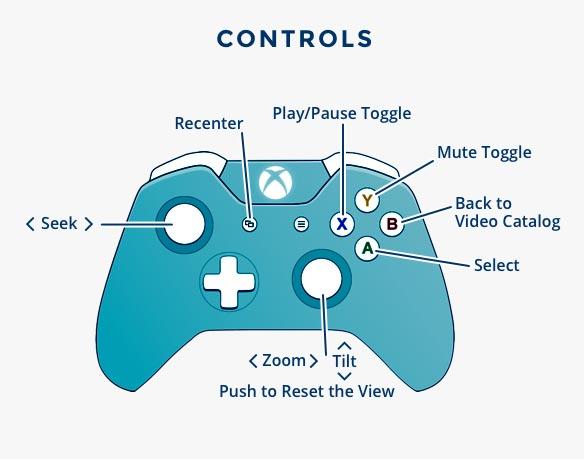 Gamepad controls in DeoVR